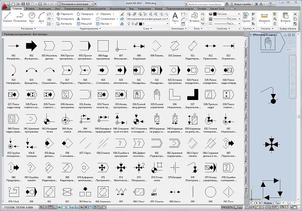 УГО символы на пультах