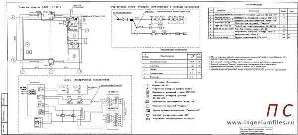 пожарная сигнализация проектирование условные обозначения